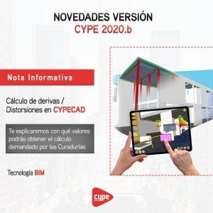 CALCULOS-DE-DERIVAS CYPE 2020B